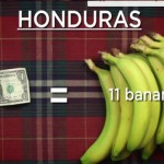 How much food can $1 buy you around the world?
