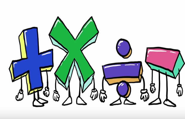 Where To Maths Symbols Come From Kidsvids
